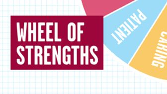 Find their dream job with our Wheel of Strengths